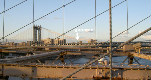 Gnomon from Brooklyn Bridge